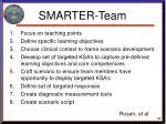 smarter team