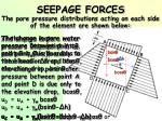 seepage forces3