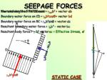 seepage forces7