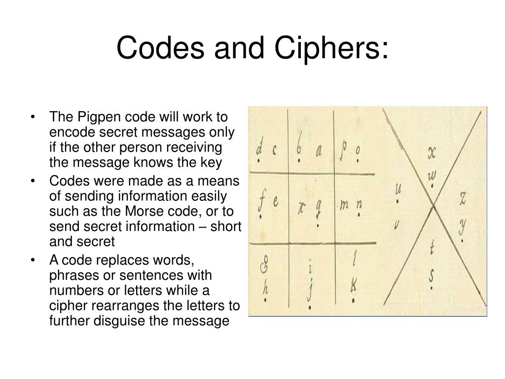 Codes and Ciphers: