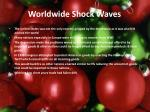 worldwide shock waves