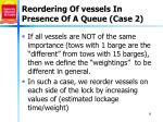 reordering of vessels in presence of a queue case 2