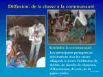diffusion de la classe la communaut25