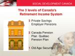 the 3 levels of canada s retirement income system