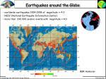 earthquakes around the globe