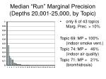 median run marginal precision depths 20 001 25 000 by topic