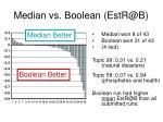 median vs boolean estr@b