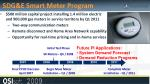 sdg e smart meter program