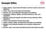 example gwas