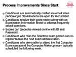 process improvements since start