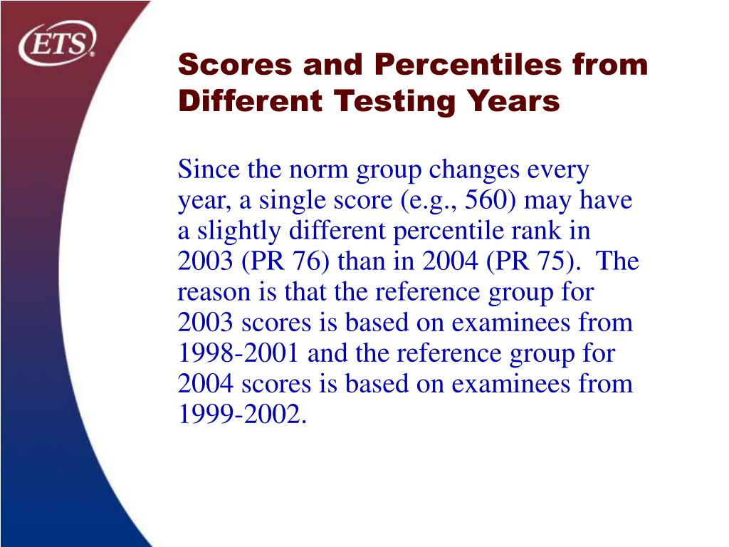 Scores and Percentiles from Different Testing Years