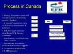 process in canada