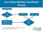 care select member enrollment process