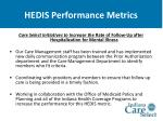 hedis performance metrics42