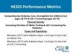 hedis performance metrics52