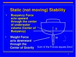 static not moving stability