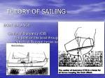 theory of sailing