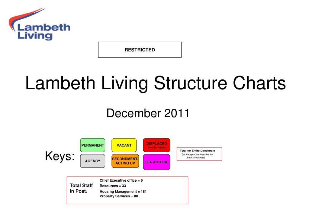 lambeth living structure charts december 2011 keys l.