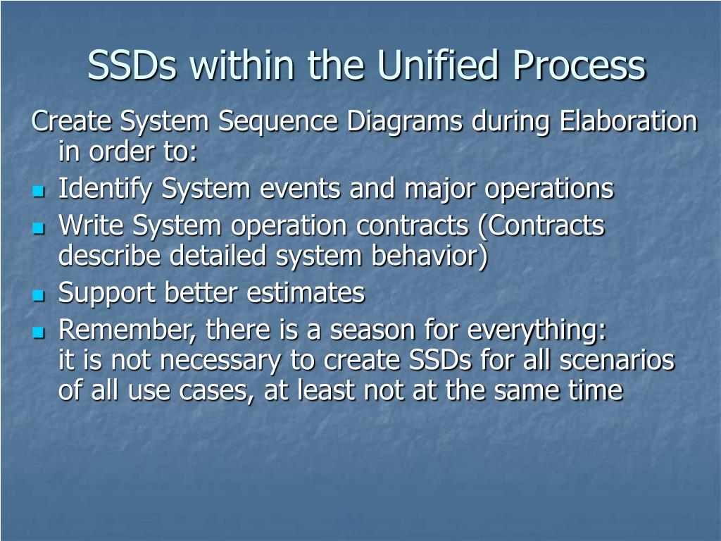 SSDs within the Unified Process