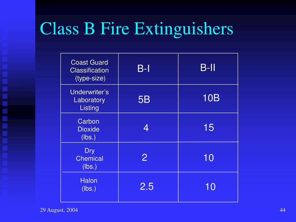 Class B Fire Extinguishers