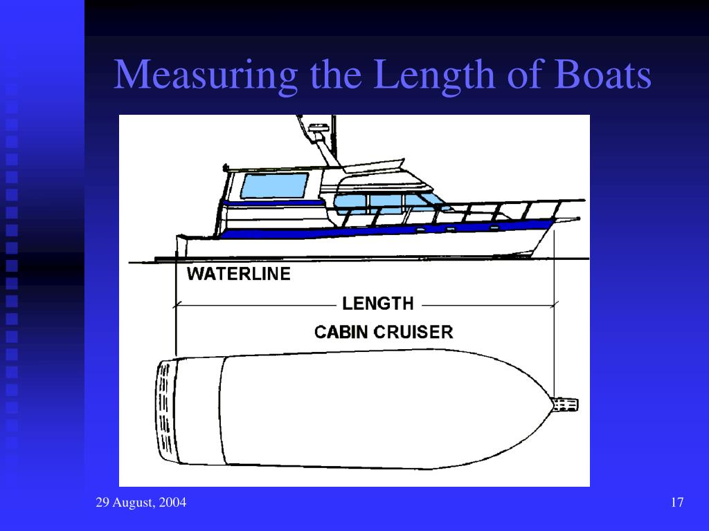Measuring the Length of Boats