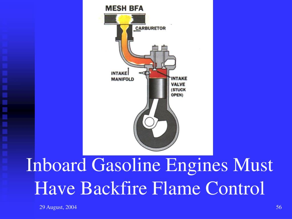 Inboard Gasoline Engines Must Have Backfire Flame Control