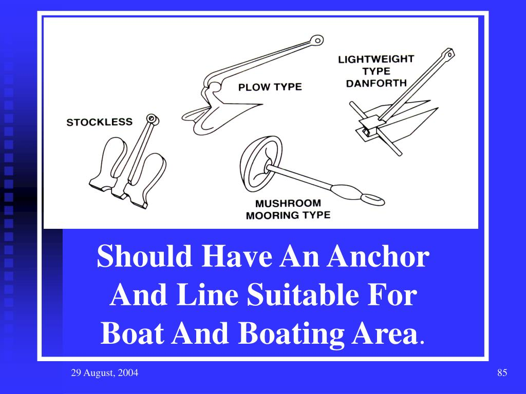 Should Have An Anchor