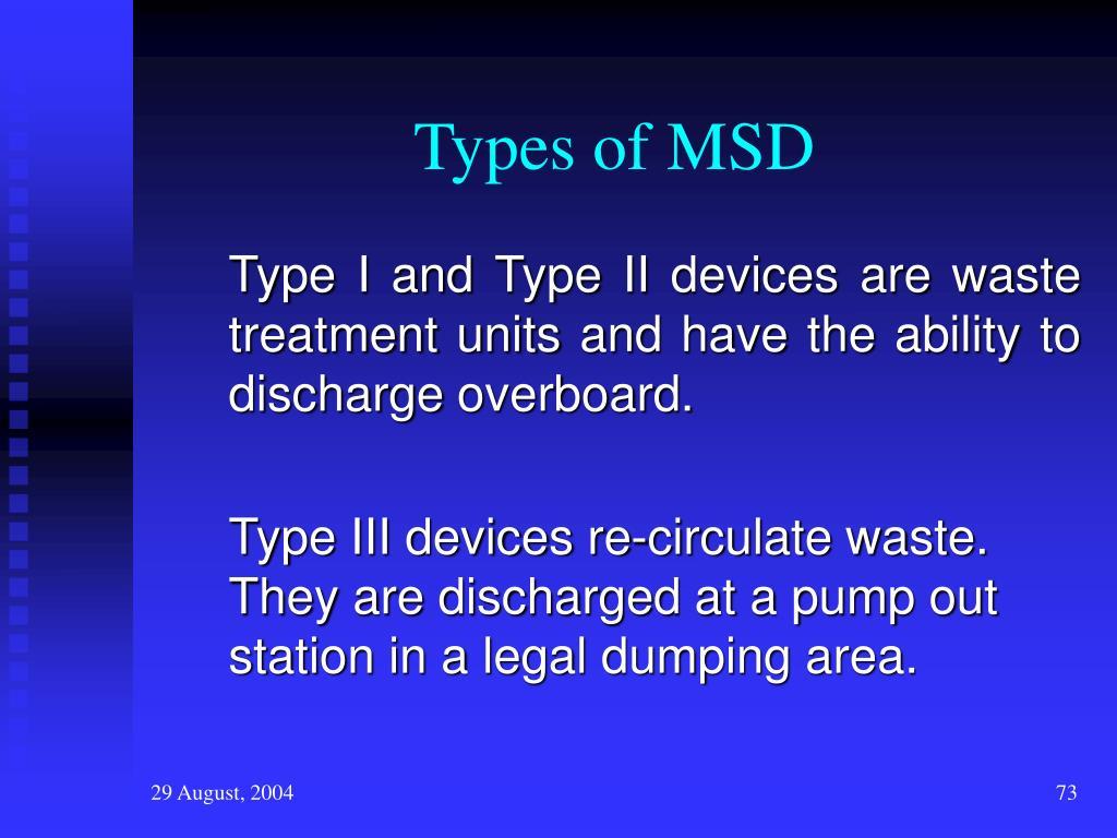 Types of MSD