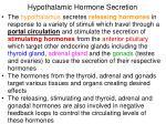 hypothalamic hormone secretion