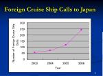 foreign cruise ship calls to japan