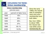 explaining the trend union membership