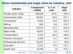 union membership and wage ratios by industry 2005