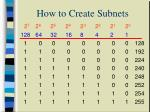 how to create subnets