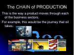 the chain of production