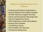 industries of employment for non graduates
