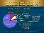seventy five percent of revenue from local county taxpayers