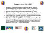 requirements of the ssc