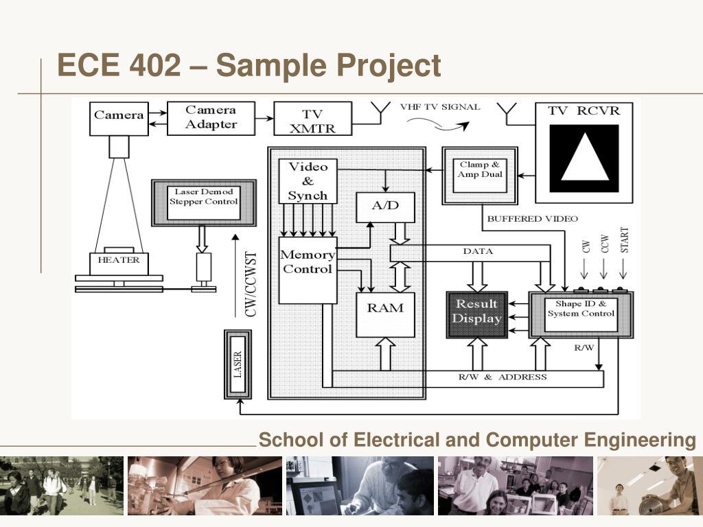 ECE 402 – Sample Project
