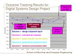 outcome tracking results for digital systems design project