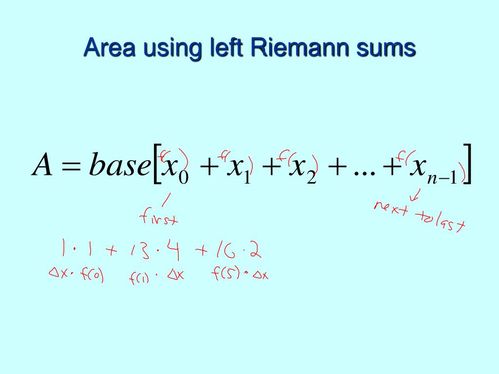 Area using left Riemann sums