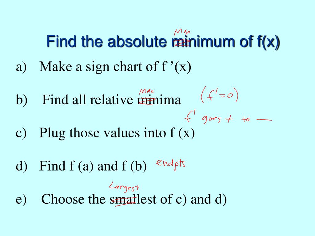 Find the absolute minimum of f(x)