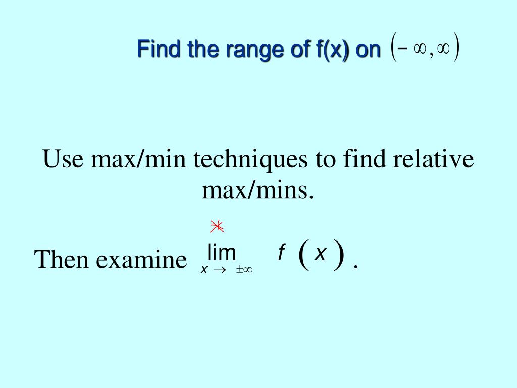 Find the range of f(x) on