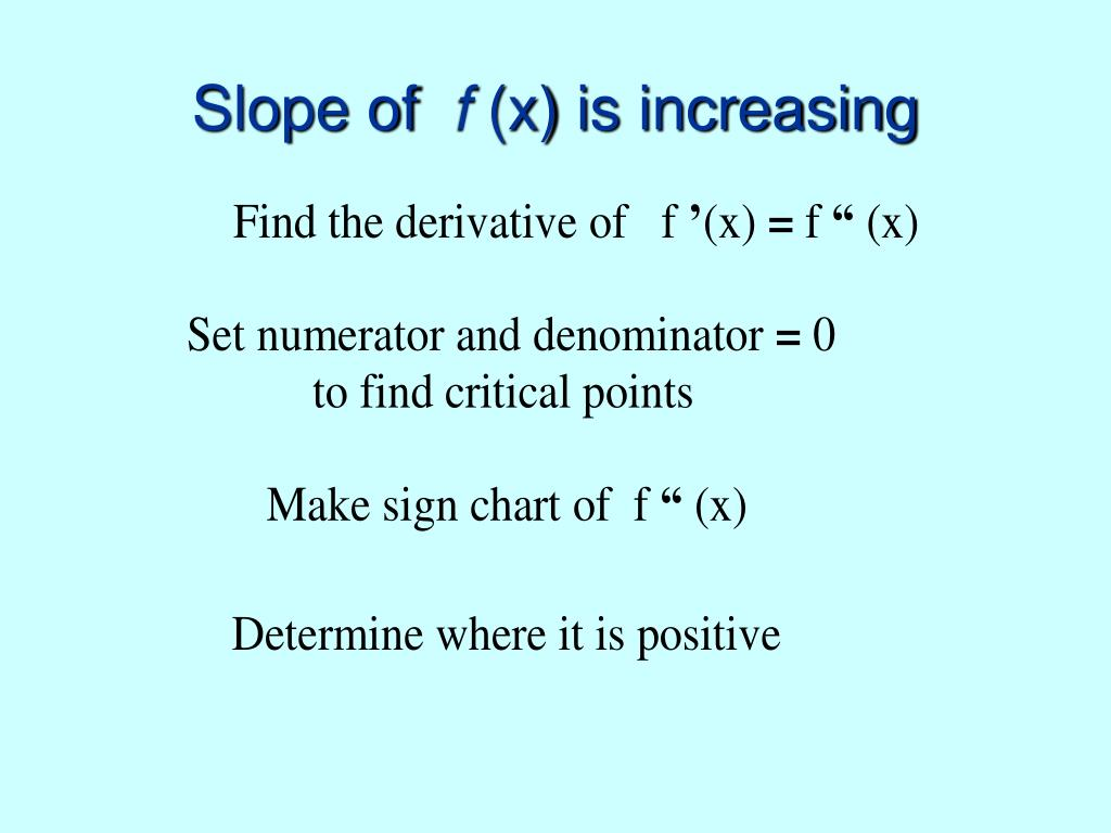 Slope of