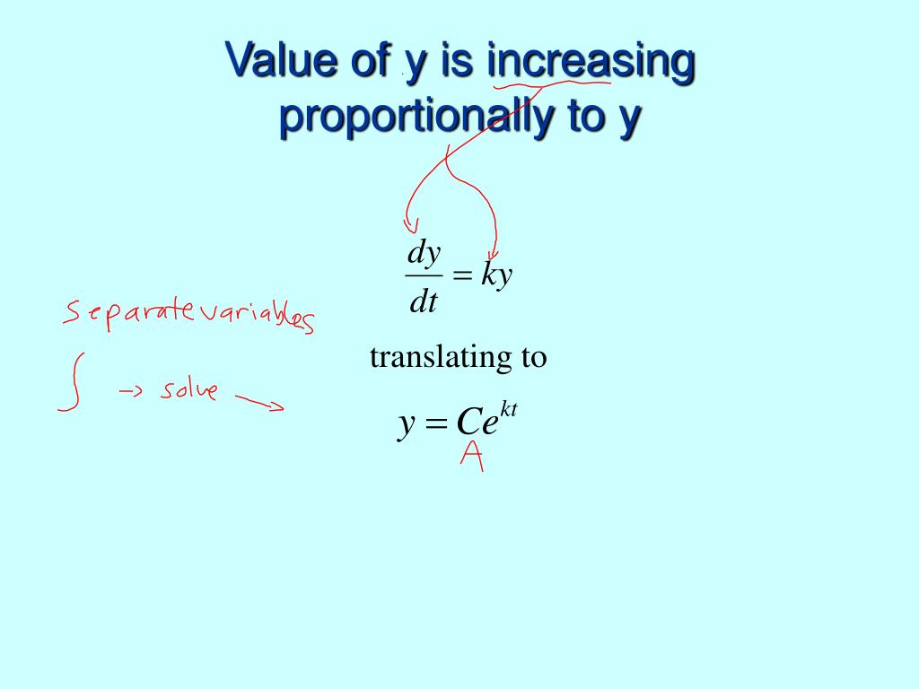 Value of