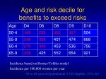 age and risk decile for benefits to exceed risks
