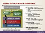 inside the informatica warehouse