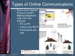 types of online communications34