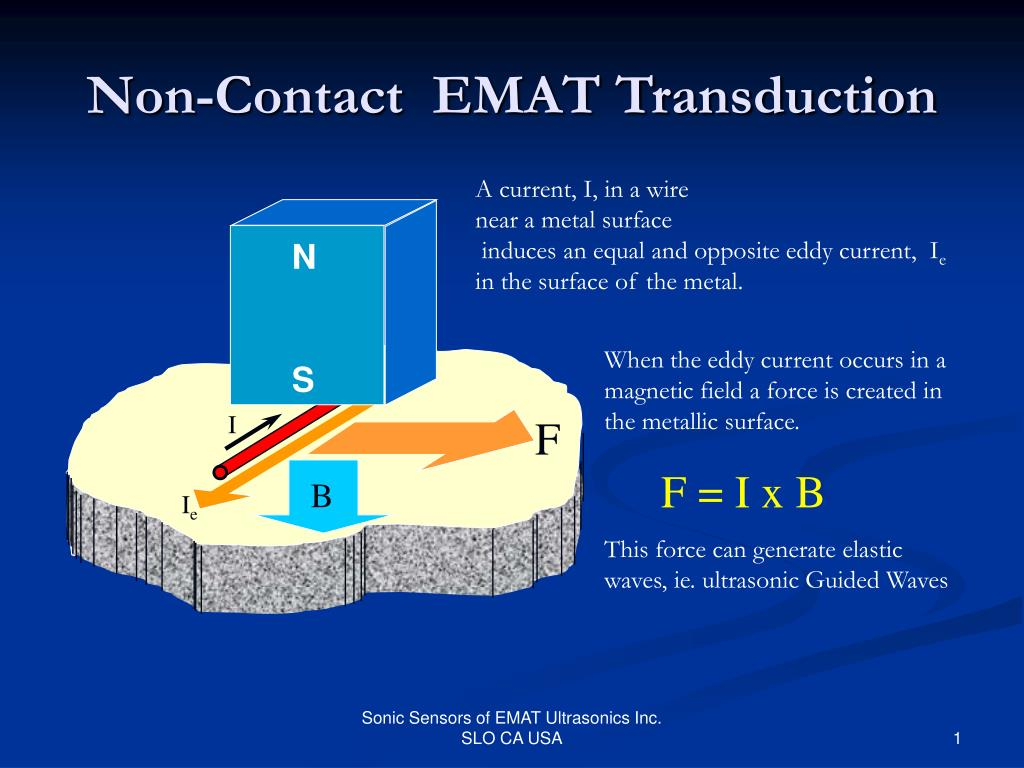 non contact emat transduction l.
