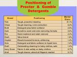 positioning of procter gamble detergents