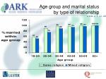 age group and marital status by type of relationship